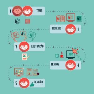 Four - Imagem Blog - Infográfico2